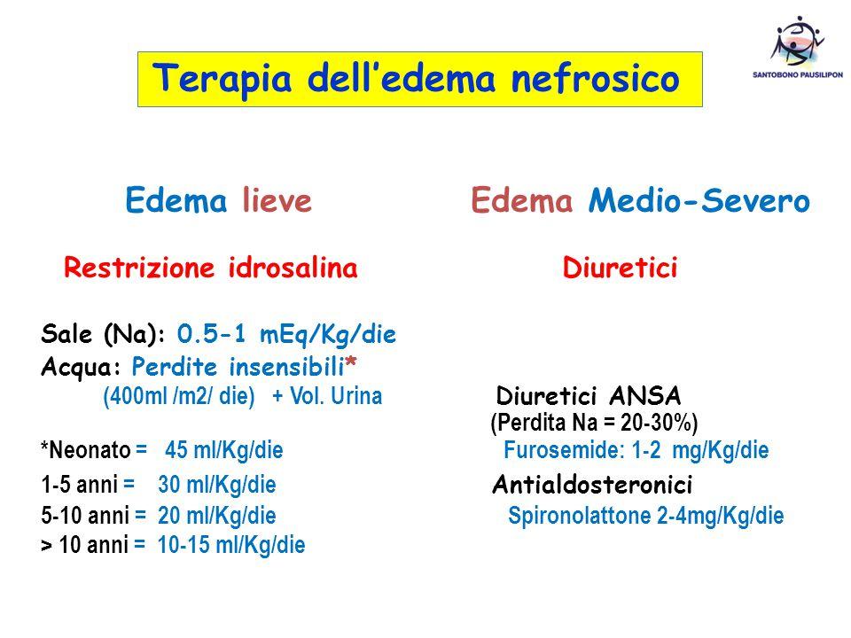 Edema lieve Edema Medio-Severo Restrizione idrosalina Diuretici Sale (Na): 0.5-1 mEq/Kg/die Acqua: Perdite insensibili* (400ml /m2/ die) + Vol. Urina