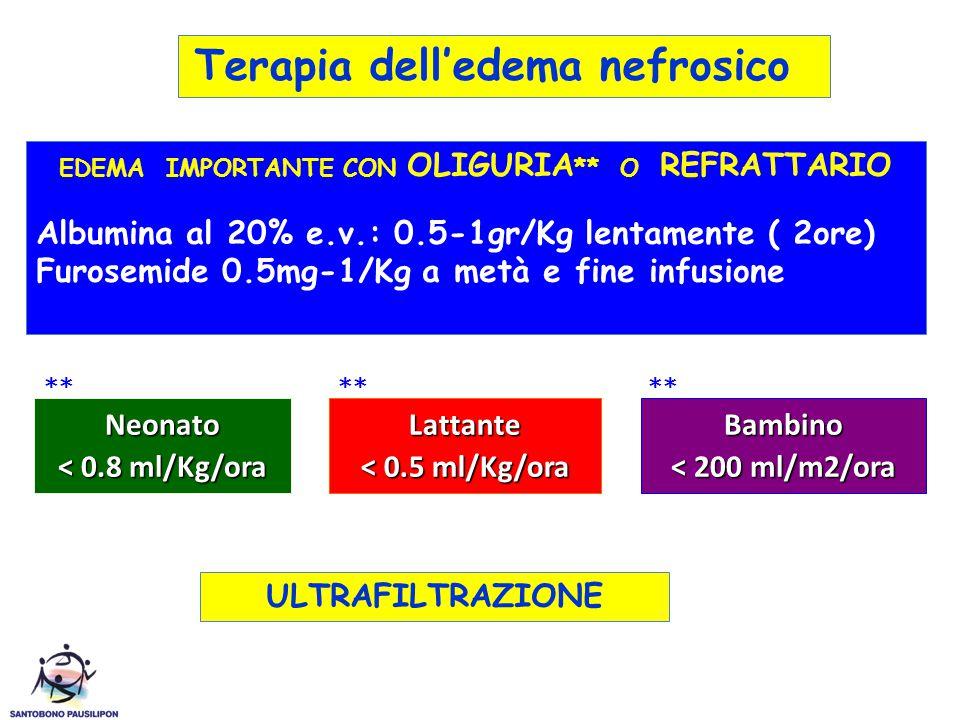 EDEMA IMPORTANTE CON OLIGURIA ** O REFRATTARIO Albumina al 20% e.v.: 0.5-1gr/Kg lentamente ( 2ore) Furosemide 0.5mg-1/Kg a metà e fine infusione Terap