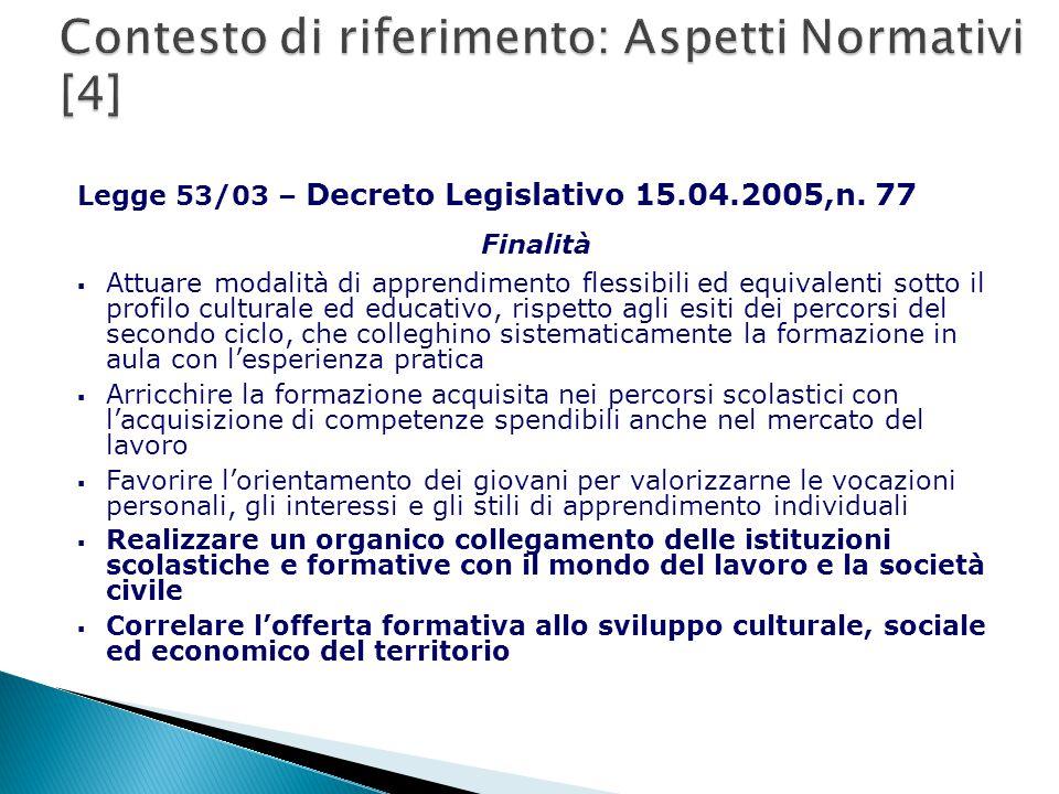Legge 53/03 – Decreto Legislativo 15.04.2005,n.