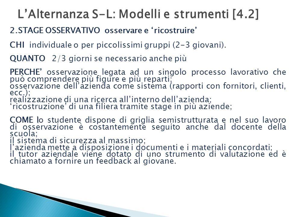 L'Alternanza S-L: Modelli e strumenti [4.2] 2.STAGE OSSERVATIVO osservare e 'ricostruire' CHI individuale o per piccolissimi gruppi (2-3 giovani).