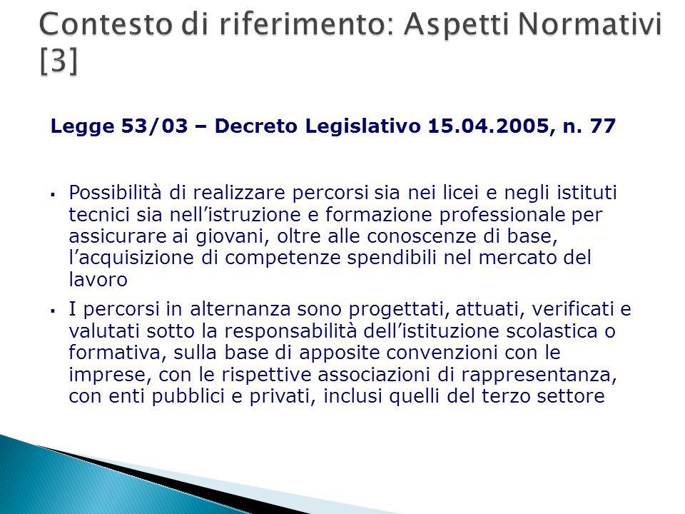 Legge 53/03 – Decreto Legislativo 15.04.2005, n.