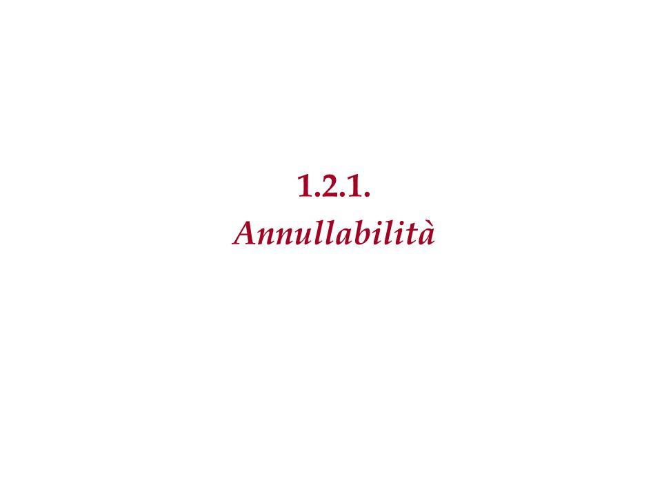 1.2.1. Annullabilità