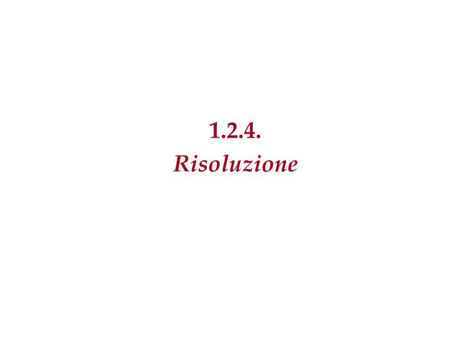 1.2.4. Risoluzione