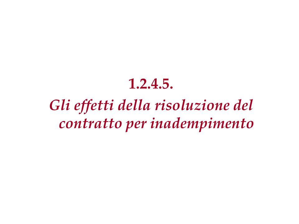 1.2.4.5. Gli effetti della risoluzione del contratto per inadempimento