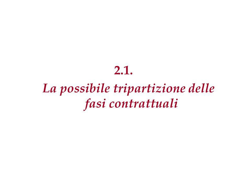 2.1. La possibile tripartizione delle fasi contrattuali