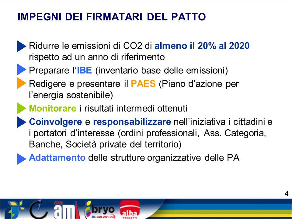 IL PAES Non è un piano cogente né uno strumento che norma (PSC, RUE) E' un programma di riduzione delle emissioni organizzato secondo il criterio dei sistemi di gestione (ISO 9001, ISO 50001).