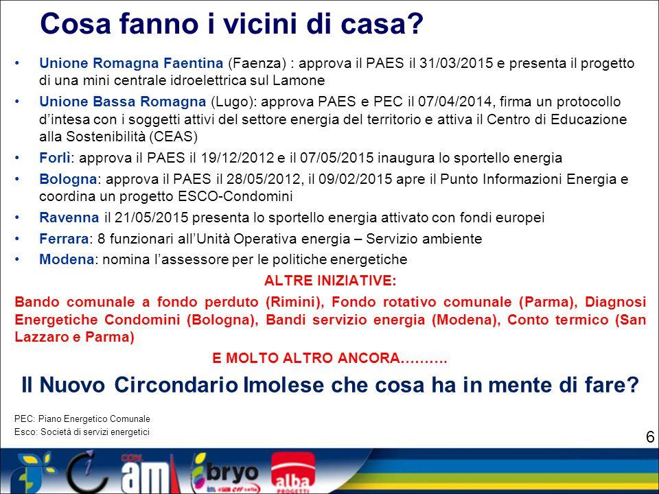 Il Paes per gli stakeholders (1/2) INTERESSANTE NECESSARIO TROPPO ESTESO (NCI)POCO ESTESO (NCI) IMPORTANTE NOVITA' COMPLESSO INFORMAZIONE BUONE PRATICHE VINCOLI NORMATIVI NON COGENTE RETI ENERGETICHE SUPPORTO 57