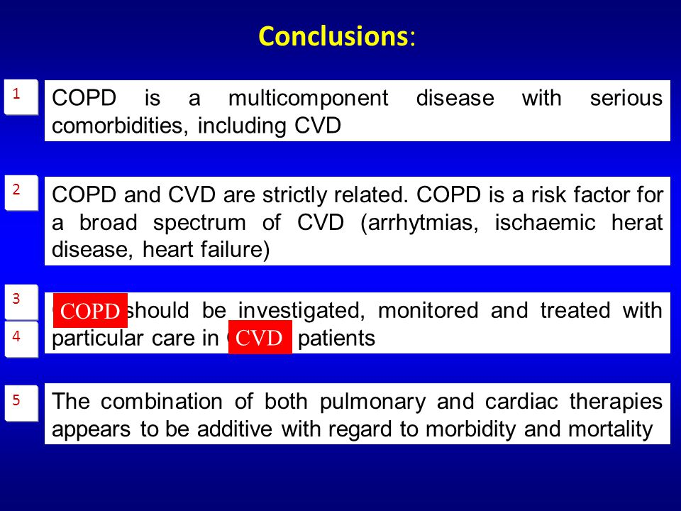 Conclusions : COPD is a multicomponent disease with serious comorbidities, including CVD COPD and CVD are strictly related. COPD is a risk factor for
