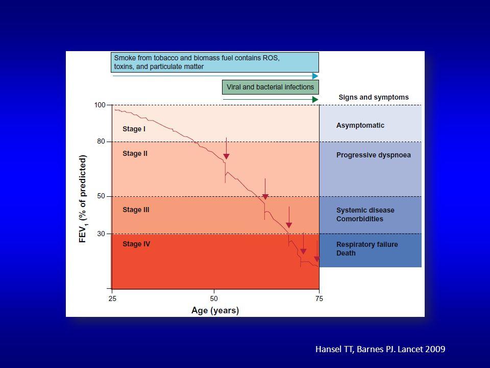 conclusioni 6) La riacutizzazione di BPCO non è un banale peggioramento dei sintomi, incide pesantemente su: -Ospedalizzazione -Decadimento della funzionalità respiratoria -Mortalità Sarebbe pertanto più corretto parlare di: Lung attack