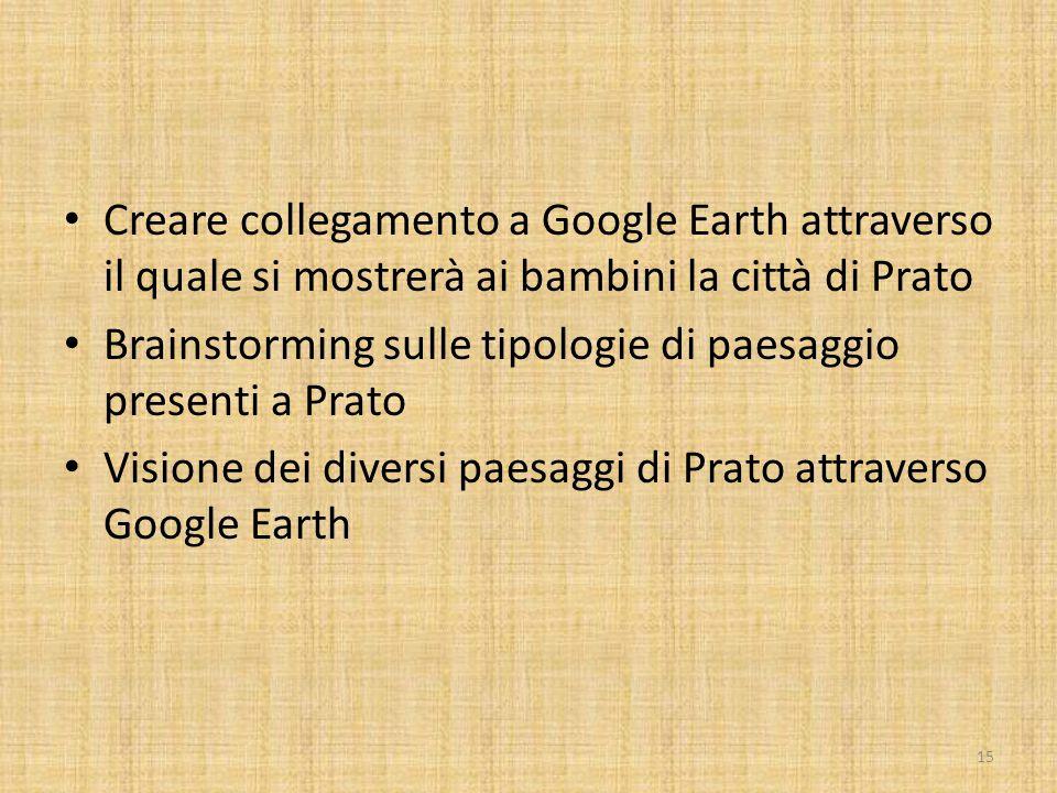 Creare collegamento a Google Earth attraverso il quale si mostrerà ai bambini la città di Prato Brainstorming sulle tipologie di paesaggio presenti a