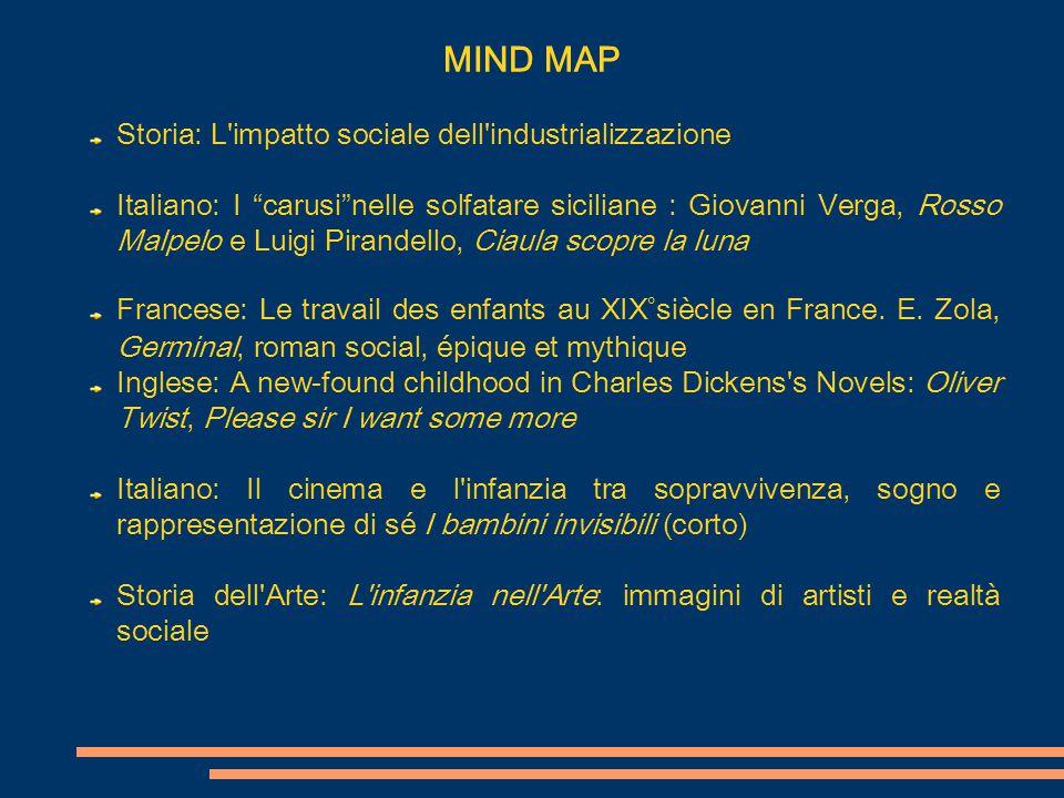 """MIND MAP Storia: L'impatto sociale dell'industrializzazione Italiano: I """"carusi""""nelle solfatare siciliane : Giovanni Verga, Rosso Malpelo e Luigi Pira"""