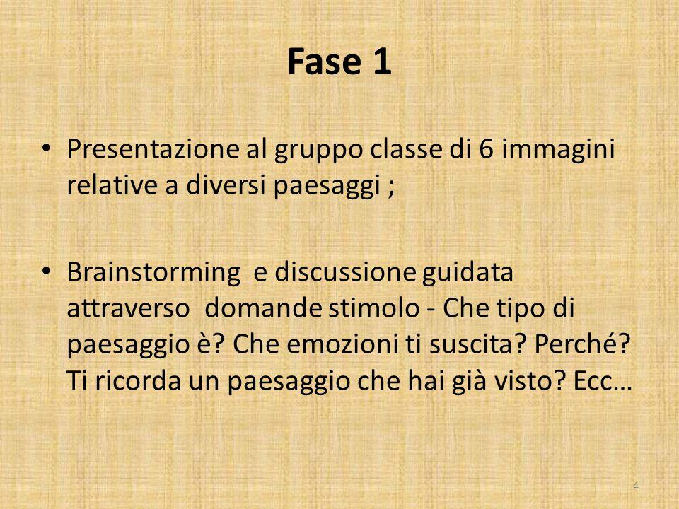 Fase 1 Presentazione al gruppo classe di 6 immagini relative a diversi paesaggi ; Brainstorming e discussione guidata attraverso domande stimolo - Che