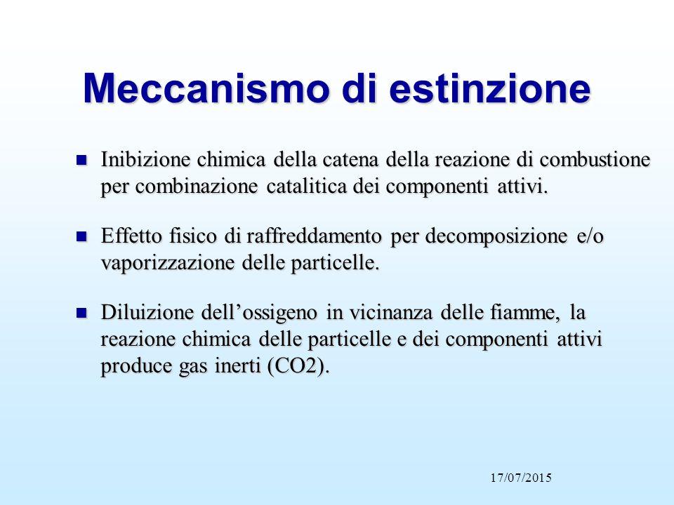 Meccanismo di estinzione n Inibizione chimica della catena della reazione di combustione per combinazione catalitica dei componenti attivi. n Effetto