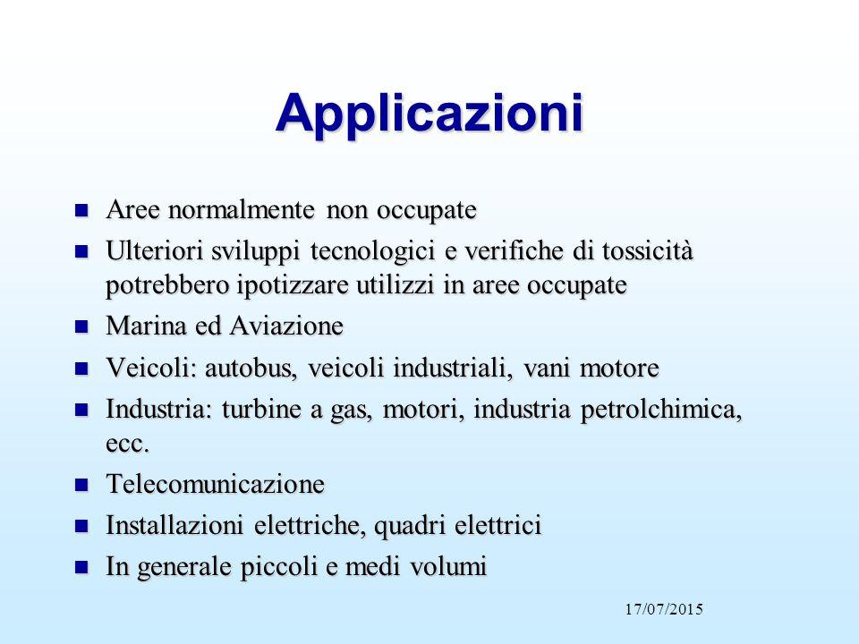 Applicazioni n Aree normalmente non occupate n Ulteriori sviluppi tecnologici e verifiche di tossicità potrebbero ipotizzare utilizzi in aree occupate