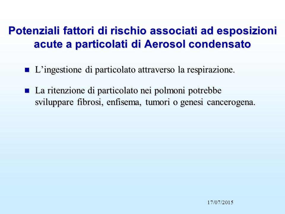 Potenziali fattori di rischio associati ad esposizioni acute a particolati di Aerosol condensato n L'ingestione di particolato attraverso la respirazi