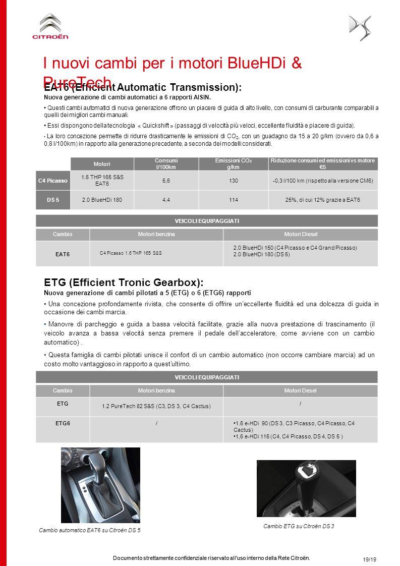 Documento strettamente confidenziale riservato all'uso interno della Rete Citroën. 19/19 EAT6 (Efficient Automatic Transmission): Nuova generazione di