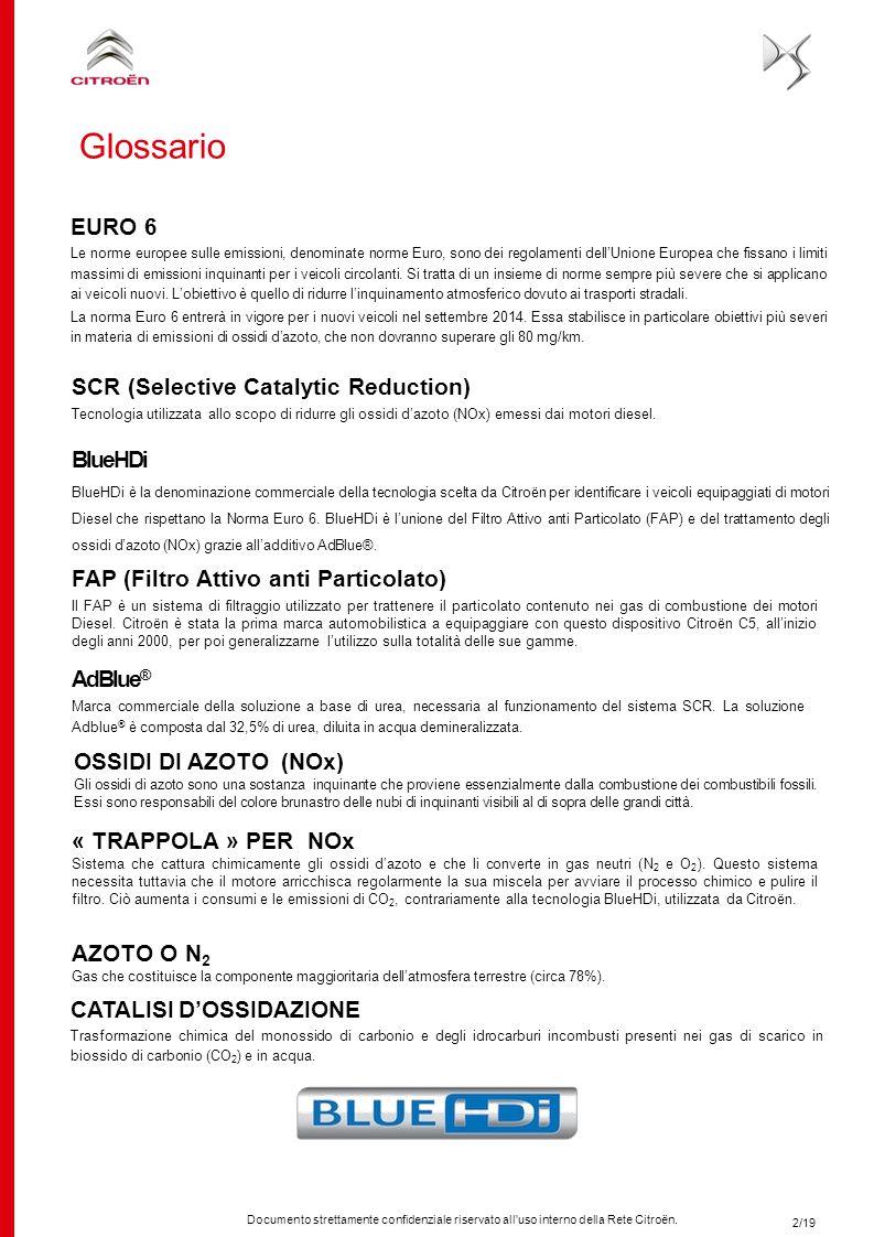 Documento strettamente confidenziale riservato all'uso interno della Rete Citroën. SCR (Selective Catalytic Reduction) Tecnologia utilizzata allo scop