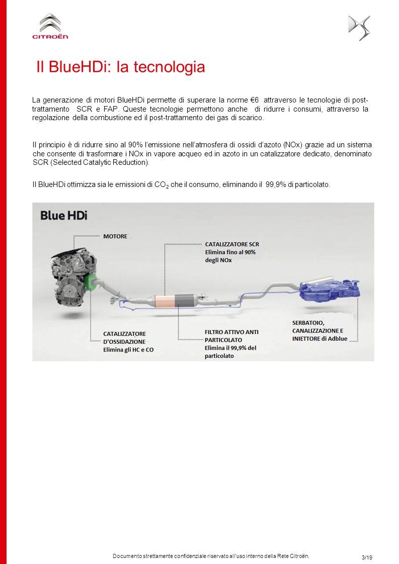 Documento strettamente confidenziale riservato all'uso interno della Rete Citroën. La generazione di motori BlueHDi permette di superare la norme €6 a
