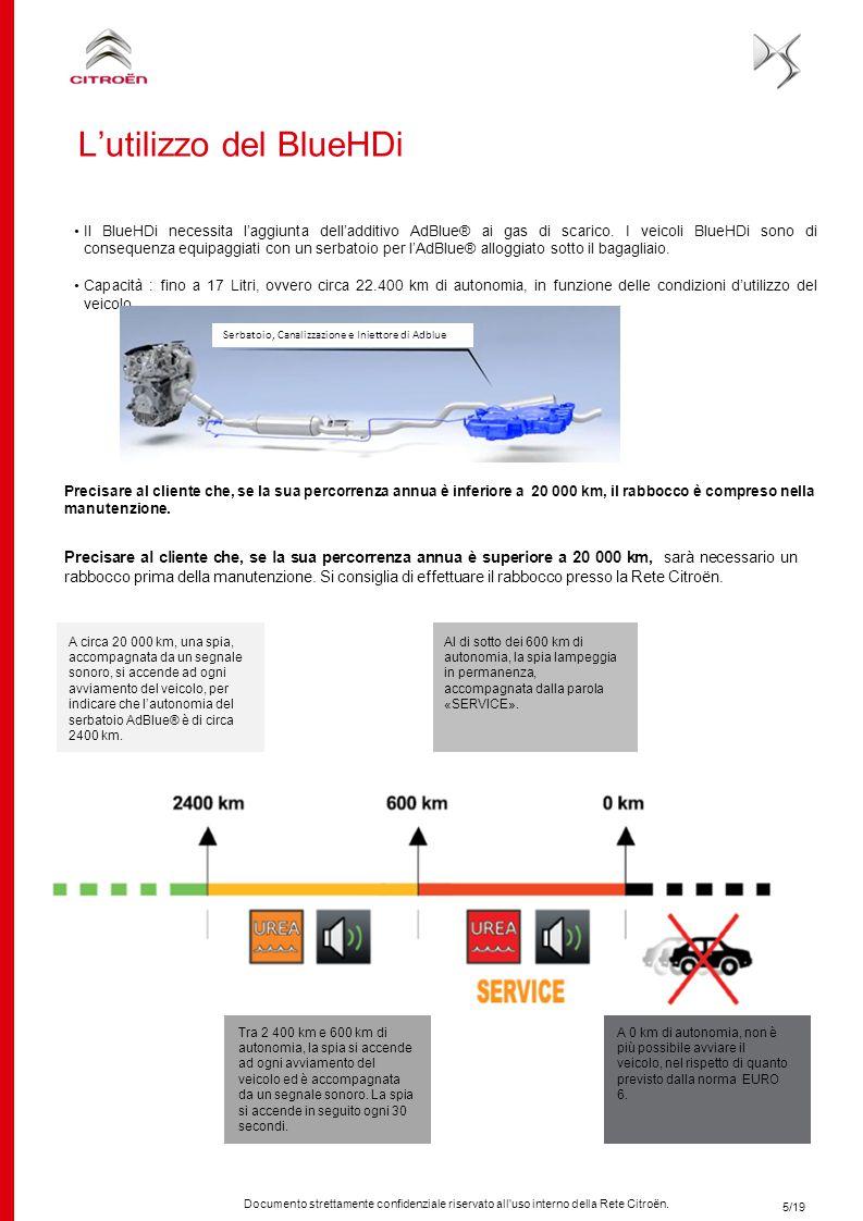 Documento strettamente confidenziale riservato all'uso interno della Rete Citroën. Il BlueHDi necessita l'aggiunta dell'additivo AdBlue® ai gas di sca