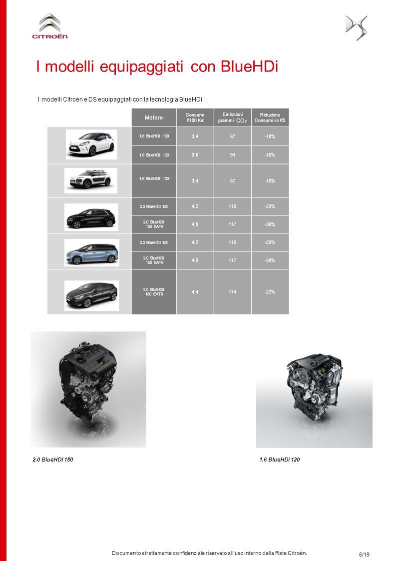 Documento strettamente confidenziale riservato all'uso interno della Rete Citroën. Motore Consumi l/100 Km Emissioni grammi CO 2 Riduzione Consumi vs