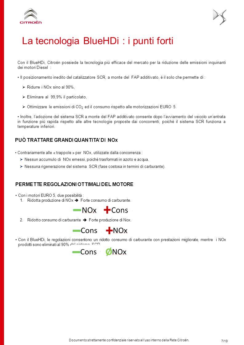 Documento strettamente confidenziale riservato all'uso interno della Rete Citroën. PERMETTE REGOLAZIONI OTTIMALI DEL MOTORE Con i motori EURO 5, due p