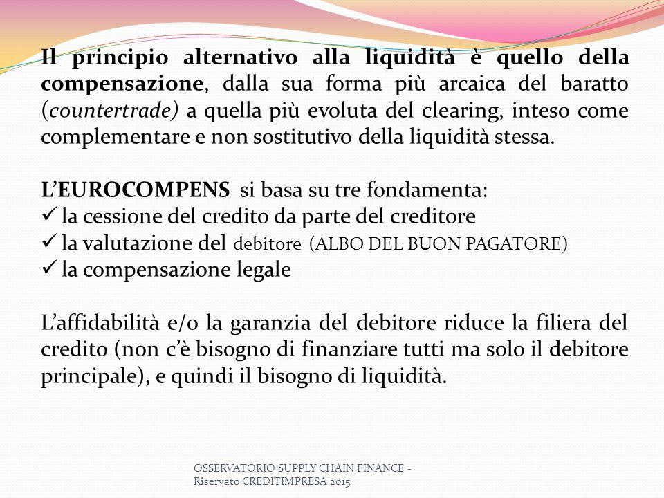 Il principio alternativo alla liquidità è quello della compensazione, dalla sua forma più arcaica del baratto (countertrade) a quella più evoluta del