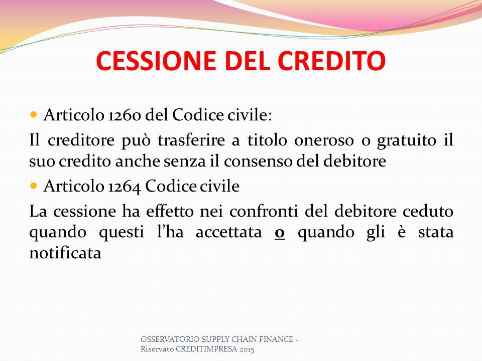 CESSIONE DEL CREDITO Articolo 1260 del Codice civile: Il creditore può trasferire a titolo oneroso o gratuito il suo credito anche senza il consenso d