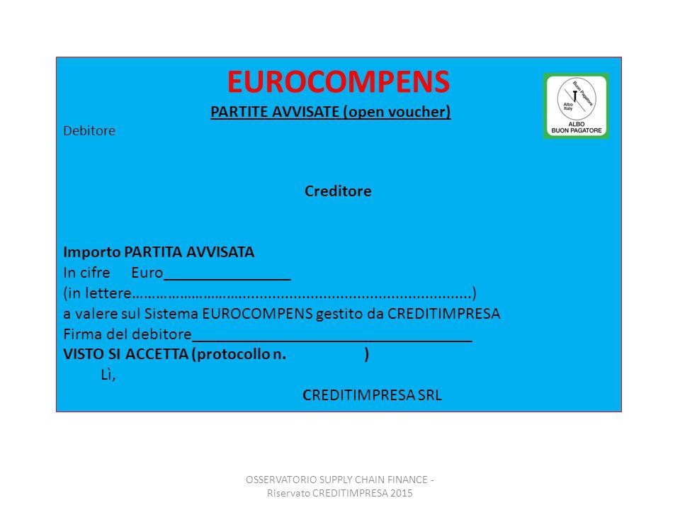 EUROCOMPENS PARTITE AVVISATE (open voucher) Debitore Creditore Importo PARTITA AVVISATA In cifreEuro_______________ (in lettere………………………..............