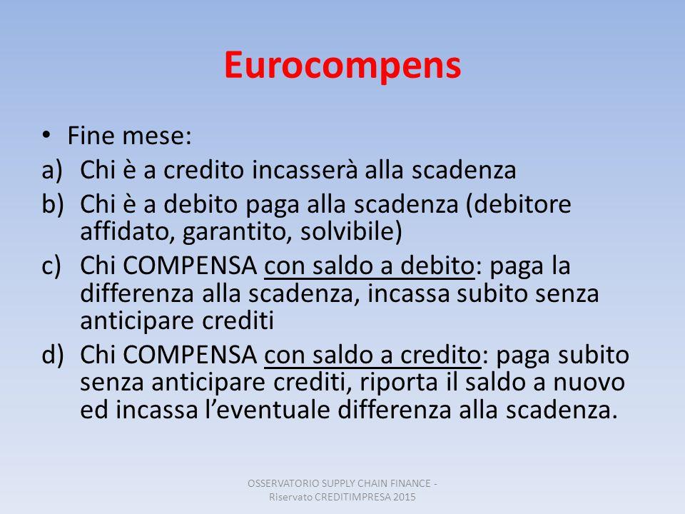 Eurocompens Fine mese: a)Chi è a credito incasserà alla scadenza b)Chi è a debito paga alla scadenza (debitore affidato, garantito, solvibile) c)Chi C