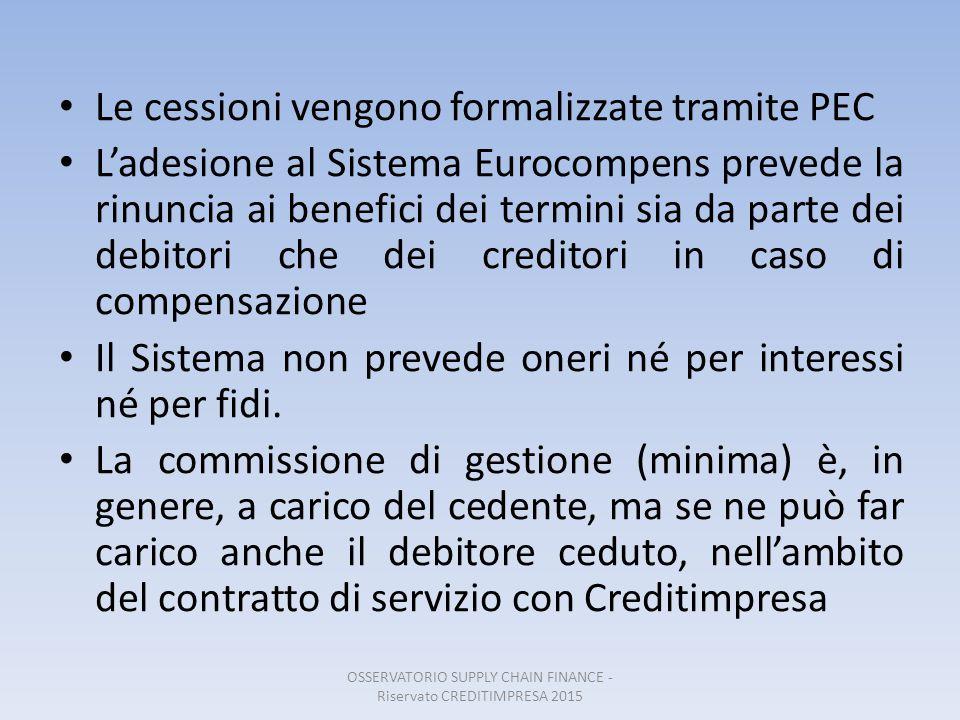 Le cessioni vengono formalizzate tramite PEC L'adesione al Sistema Eurocompens prevede la rinuncia ai benefici dei termini sia da parte dei debitori c