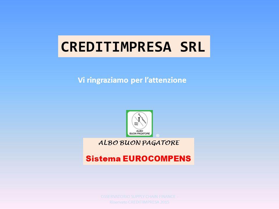 Vi ringraziamo per l'attenzione CREDITIMPRESA SRL ALBO BUON PAGATORE Sistema EUROCOMPENS ® OSSERVATORIO SUPPLY CHAIN FINANCE - Riservato CREDITIMPRESA