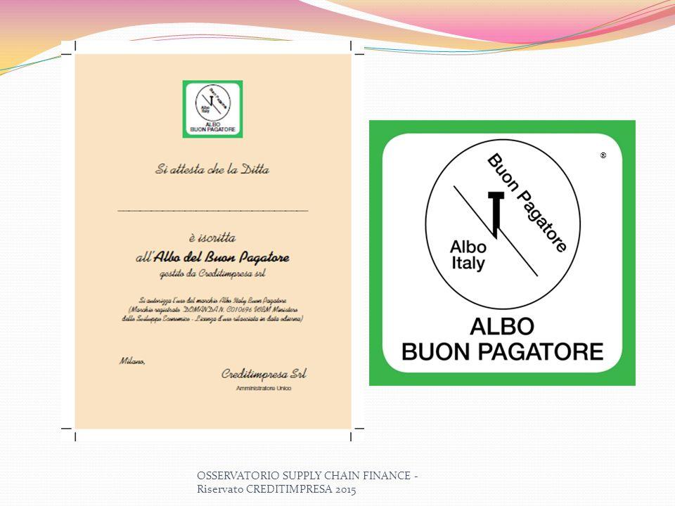 RATING DI LEGALITA' Rilasciato dall'Autorità Garante della Concorrenza e del Mercato - AGCM NORMATIVA DI RIFERIMENTO Art.