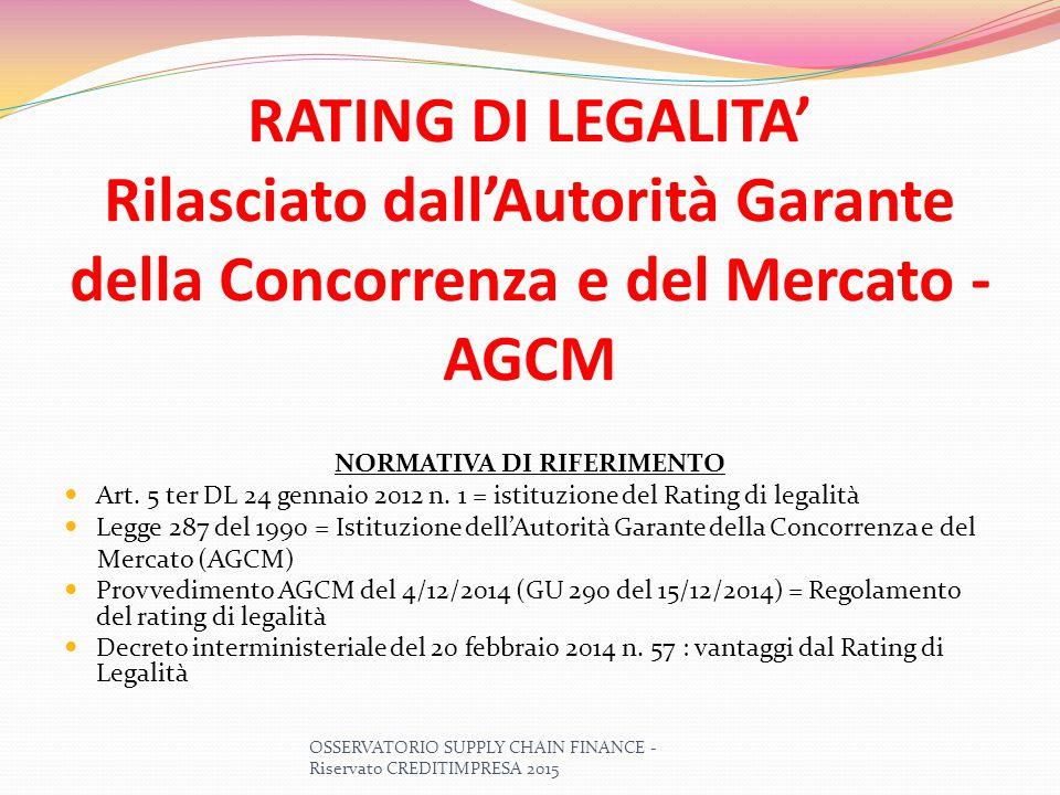 RATING DI LEGALITA' Rilasciato dall'Autorità Garante della Concorrenza e del Mercato - AGCM NORMATIVA DI RIFERIMENTO Art. 5 ter DL 24 gennaio 2012 n.
