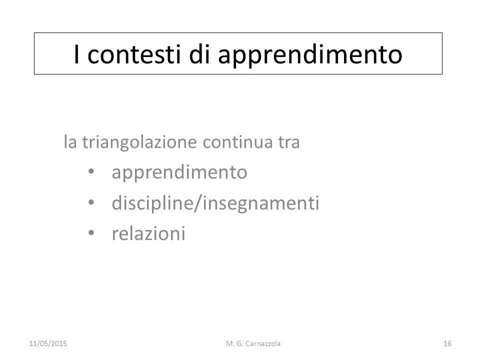I contesti di apprendimento la triangolazione continua tra apprendimento discipline/insegnamenti relazioni 11/05/2015M. G. Carnazzola16