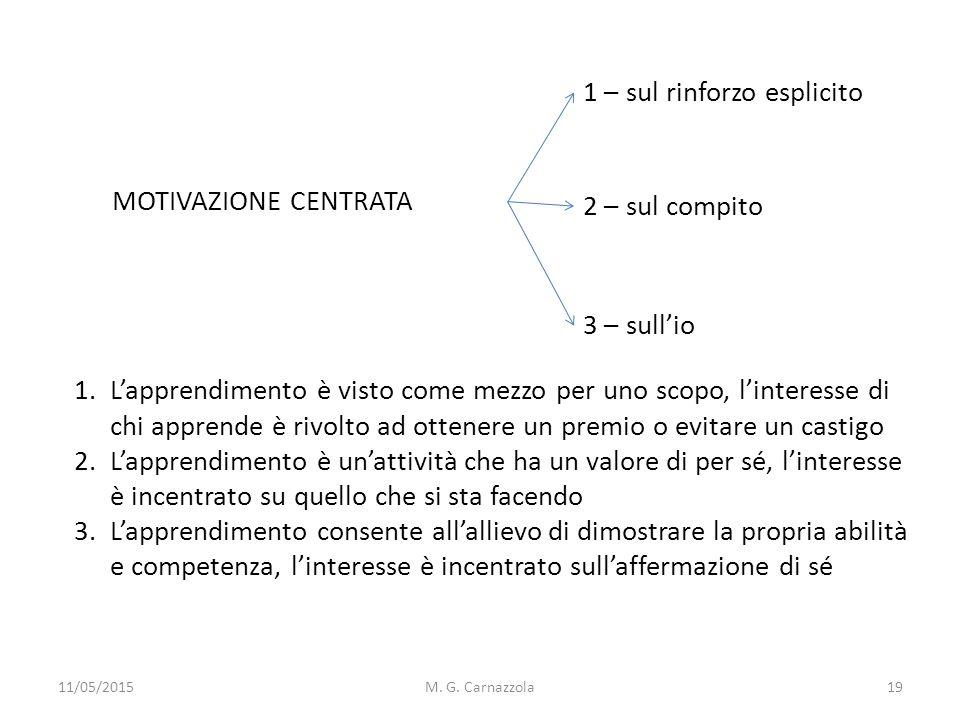 11/05/2015M. G. Carnazzola MOTIVAZIONE CENTRATA 2 – sul compito 3 – sull'io 1.L'apprendimento è visto come mezzo per uno scopo, l'interesse di chi app