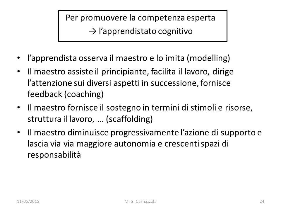 Per promuovere la competenza esperta → l'apprendistato cognitivo l'apprendista osserva il maestro e lo imita (modelling) Il maestro assiste il princip