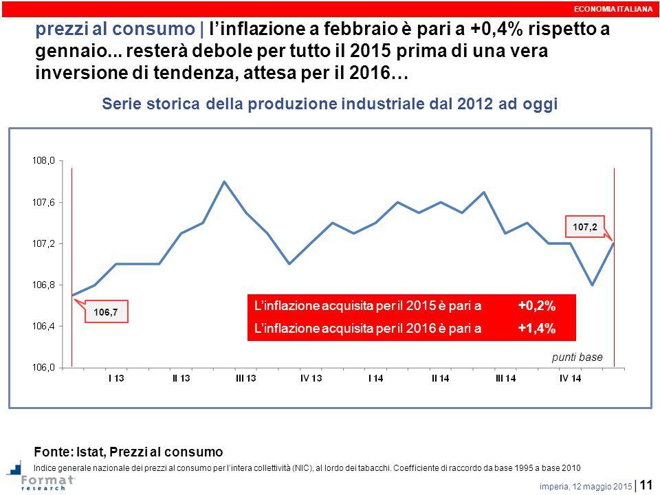 imperia, 12 maggio 2015 | 11 prezzi al consumo | l'inflazione a febbraio è pari a +0,4% rispetto a gennaio...