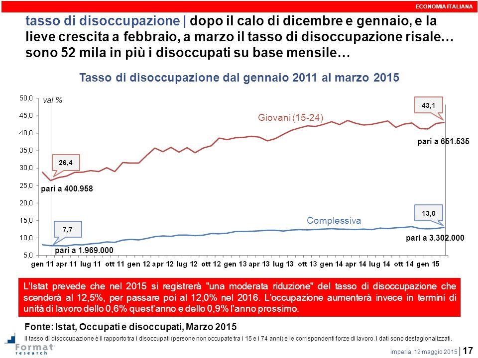 imperia, 12 maggio 2015 | 17 tasso di disoccupazione | dopo il calo di dicembre e gennaio, e la lieve crescita a febbraio, a marzo il tasso di disoccupazione risale… sono 52 mila in più i disoccupati su base mensile… ECONOMIA ITALIANA 7,7 13,0 Fonte: Istat, Occupati e disoccupati, Marzo 2015 Il tasso di disoccupazione è il rapporto tra i disoccupati (persone non occupate tra i 15 e i 74 anni) e le corrispondenti forze di lavoro.