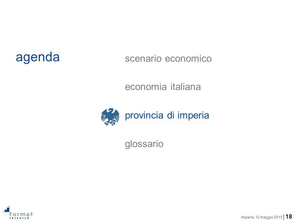 imperia, 12 maggio 2015 | 18 agenda scenario economico economia italiana provincia di imperia glossario