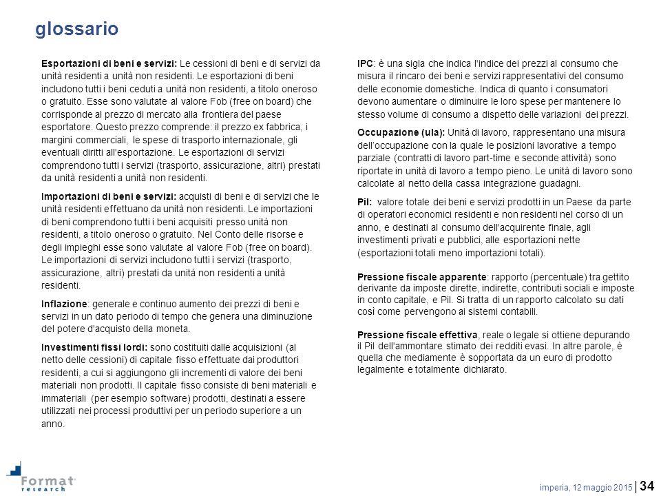 imperia, 12 maggio 2015 | 34 glossario Esportazioni di beni e servizi: Le cessioni di beni e di servizi da unità residenti a unità non residenti.
