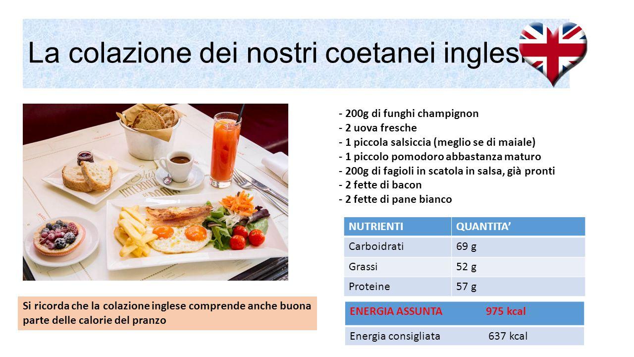 La colazione dei nostri coetanei inglesi - 200g di funghi champignon - 2 uova fresche - 1 piccola salsiccia (meglio se di maiale) - 1 piccolo pomodoro