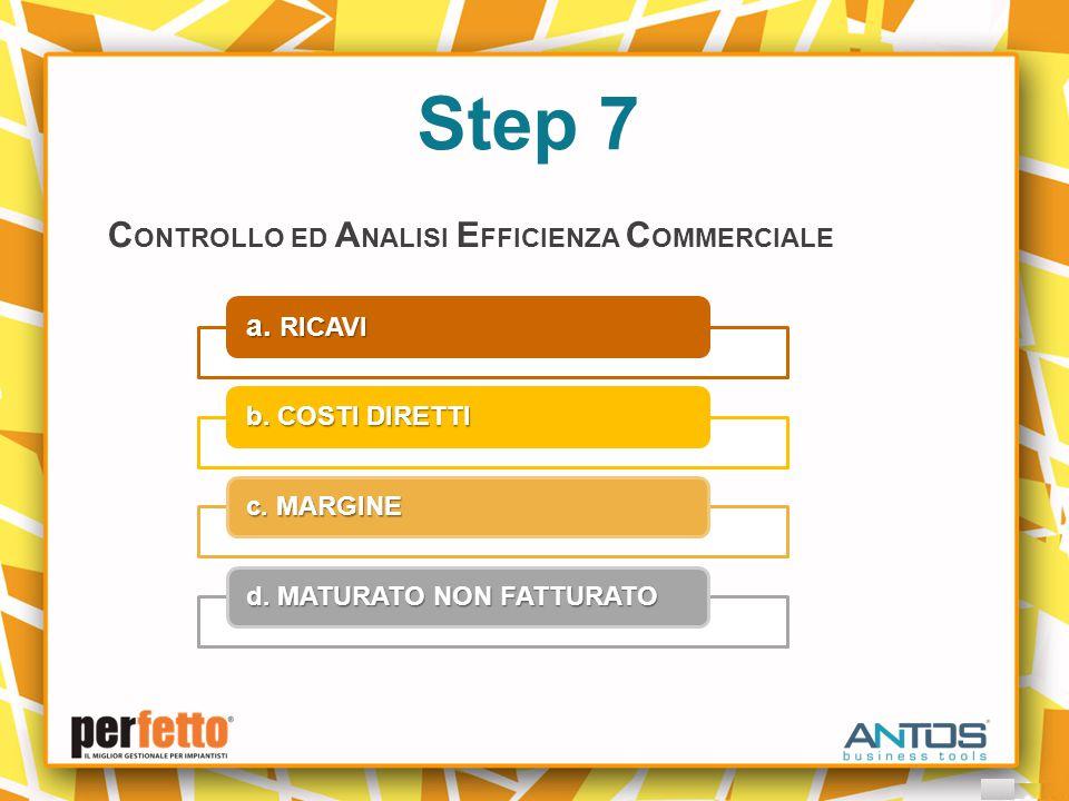 Step 7 C ONTROLLO ED A NALISI E FFICIENZA C OMMERCIALE a. RICAVI b. COSTI DIRETTI c. MARGINE d. MATURATO NON FATTURATO