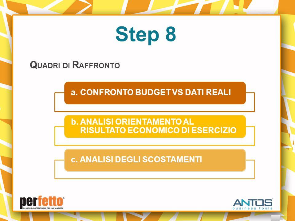Step 8 Q UADRI DI R AFFRONTO a. CONFRONTO BUDGET VS DATI REALI b.