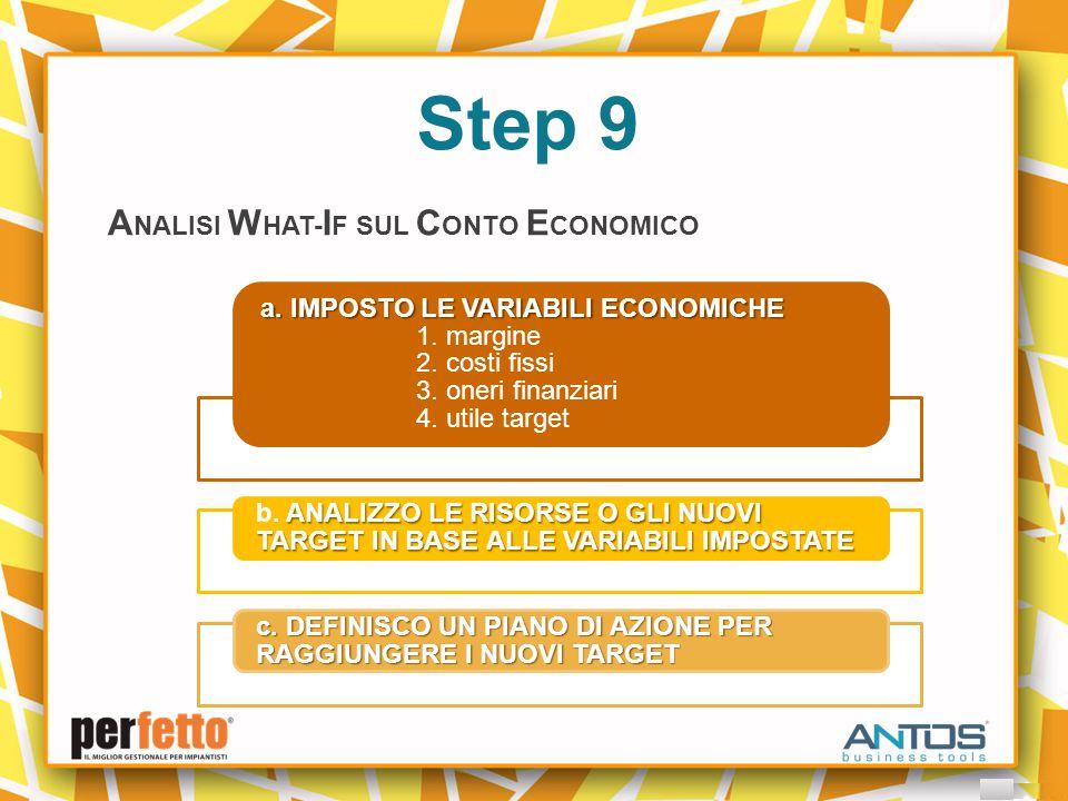 Step 9 A NALISI W HAT- I F SUL C ONTO E CONOMICO a.