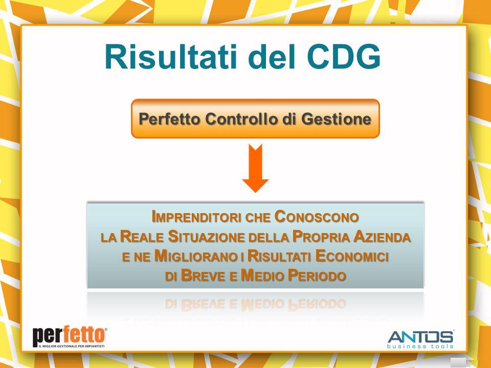 Risultati del CDG Perfetto Controllo di Gestione