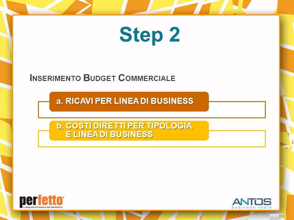 Step 2 I NSERIMENTO B UDGET C OMMERCIALE a. RICAVI PER LINEA DI BUSINESS b. COSTI DIRETTI PER TIPOLOGIA E LINEA DI BUSINESS
