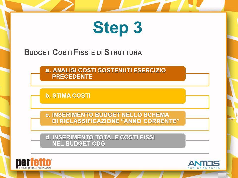 Step 3 B UDGET C OSTI F ISSI E DI S TRUTTURA a. ANALISI COSTI SOSTENUTI ESERCIZIO PRECEDENTE b.