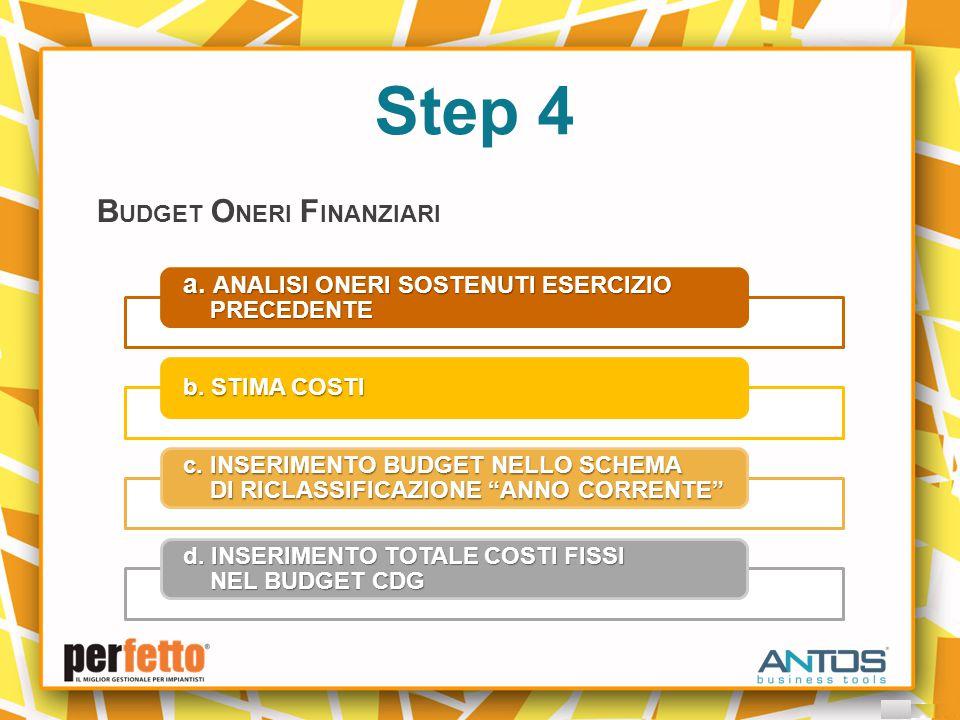 Step 4 B UDGET O NERI F INANZIARI a. ANALISI ONERI SOSTENUTI ESERCIZIO PRECEDENTE b.