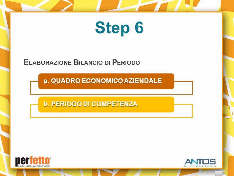 Step 7 C ONTROLLO ED A NALISI E FFICIENZA C OMMERCIALE a.