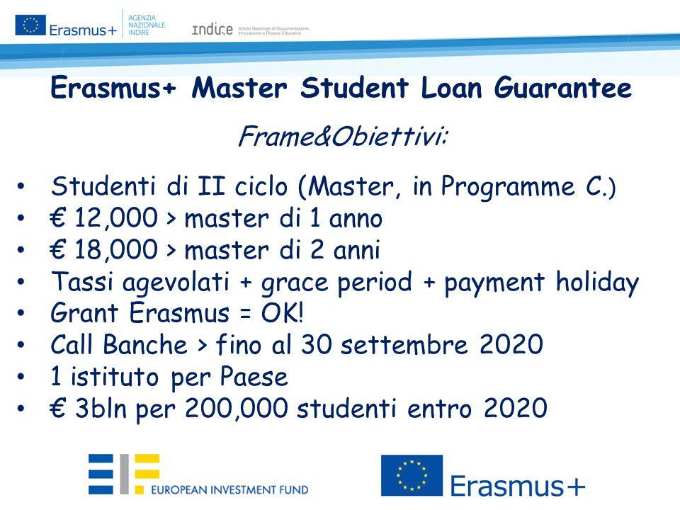 Erasmus+ Master Student Loan Guarantee Frame&Obiettivi: Studenti di II ciclo (Master, in Programme C.